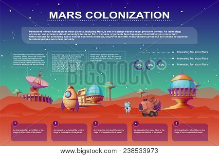 Vector Mars Colonization Cartoon Poster. Different Bases, Colony Buildings On The Red Planet. Infogr