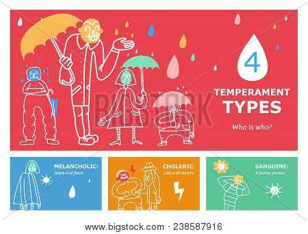 Temperament Types Set Of Horizontal Banners With Psychological Profile Including Sanguine, Melanchol
