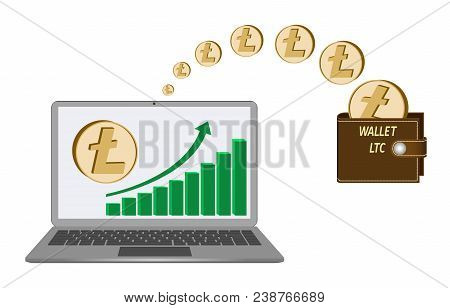 Transfer Litecoin Coins From Laptop In The Wallet On  White Background,growth Diagram With Coin Of L