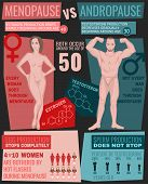 Menopause and andropause. Men and women sexual health. Main symptoms and causes. Beautiful vector illustration. Medical infographic useful for an educational poster graphic design. poster