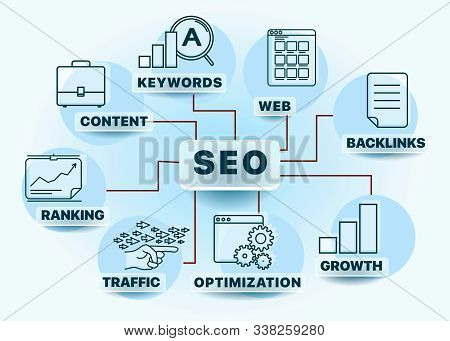 Banner Seo Search Engine Optimization Concept. Keywords And Pictogram. Text And Icons. Vector Illust