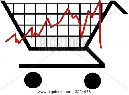 Shopping Cart Bar Graph.