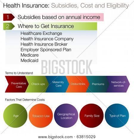 An image of a subsidies eligibilty chart.