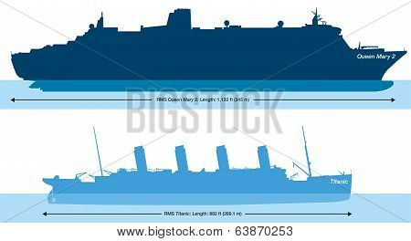 Size comparison at the Titanic and Queen Mary 2, the largest atlantic liner in the world. Vector illustration with transparencies. poster