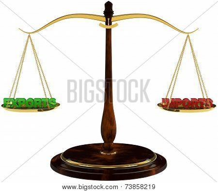 Balance Of International Market