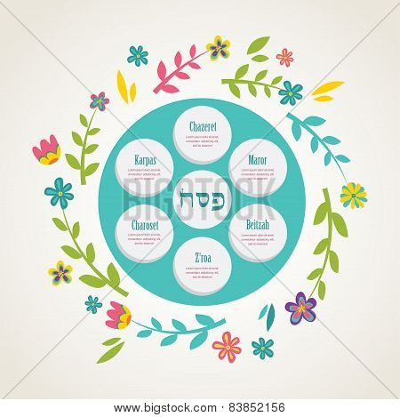 Passover seder plate with floral decoration. Passover in Hebrew