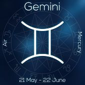 Zodiac sign - Gemini. White line astrological symbol with caption dates planet and element on blurry abstract background with astrology chart. poster