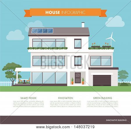 Contemporary eco house with solar panels wind generator and garden architecture and sustainability concept