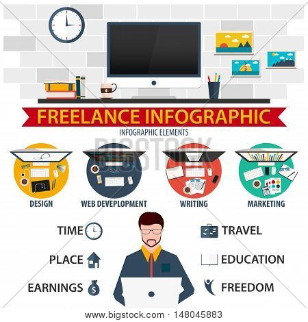 Flat Design. Freelance Infographic And Infographic Elements. Design, Web Development, Writing And Ma