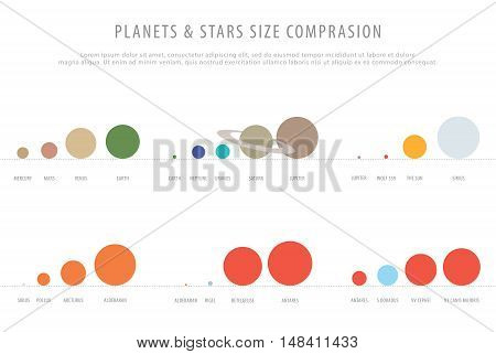 High detailed stars size comparison education poster with description vector