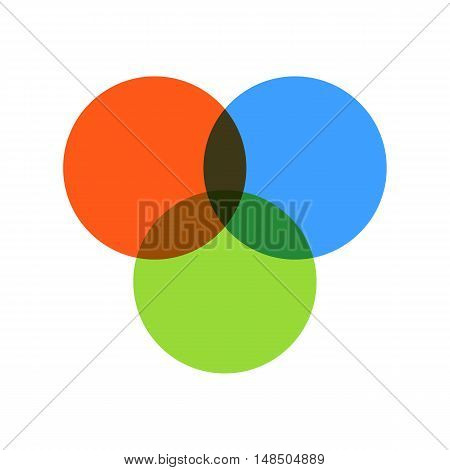 RGB color model vector icon design on a white background