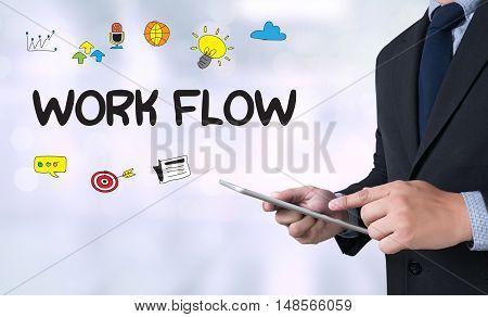 Work Flow   (work Flow Efficiency Implement Process)