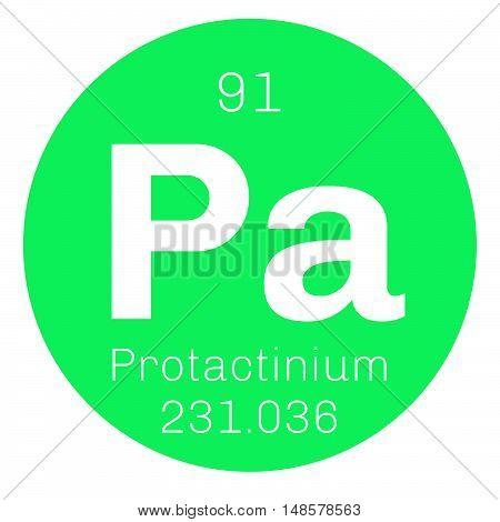 Protactinium Chemical Element