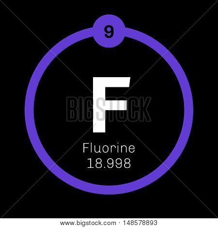 Fluorine Chemical Element