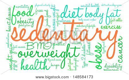 Sedentary word cloud on a white background.