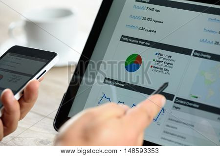 Charts and analytical data on the tablet screen with a cup of coffee and a telephone.