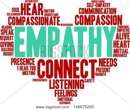Empathy Word Cloud