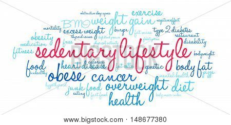 Sedentary Lifestyle word cloud on a white background.