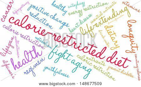 Calorie-Restricted Diet word cloud on a white background.