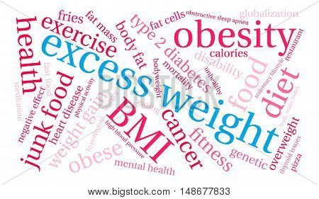 Excess Weight Word Cloud