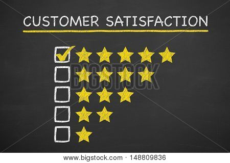 Writing Customer Satisfaction on Chalkboard Working Conceptual Business Concept