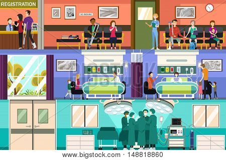 A vector illustration of Scenes at the Hospital Emergency Room and Surgery Room