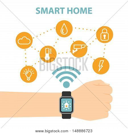 Smart home concept. Hands hold smart watches and control home system as energy, conditioning, temperature and more. Wireless system.