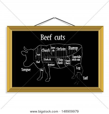 Illustration of cow black silhouette beef cuts chart diagramm. Beef cuts butcher chart. Pieces of meat drawing with chalk in frame hanging on wall. Chalk Illustration of a vintage graphic element for menu.