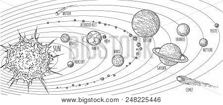Solar System Doodle. Vector Planets Drawing For School Education, Sketch Of Jupiter And Saturn, Sun