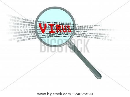 Inspect Virus In Magnifier