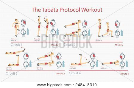 Tabata Protocol Workout Poster With Tabata Exercises, Timers And Bottles With Water, Circuits And Wo