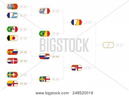 Football Tournament Bracket With Score Of Round Of 16, Quarter-finals And Semi-finals. Vector Illust
