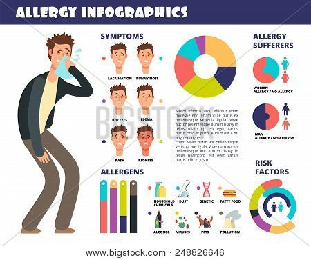 Allergy medical infographic with symptoms and allergen, prevention of allergic reaction. Vector illustration. Allergy infographic medical, health disease medicine poster
