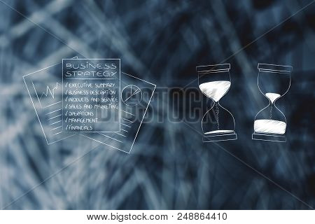 Timing In Business Conceptual Illustration: Business Strategy Documents Next To Before And After Hou