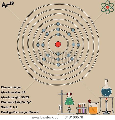 Large And Colorful Infographic On The Element Of Argon.