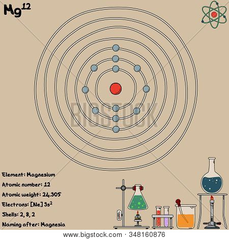 Large And Colorful Infographic On The Element Of Magnesium.