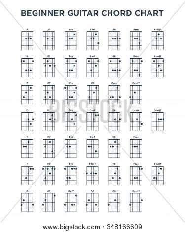 Basic Guitar Chord Chart Icon Vector Template. Vector Eps 10.
