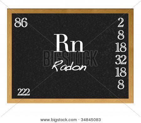 Radon, Rn.