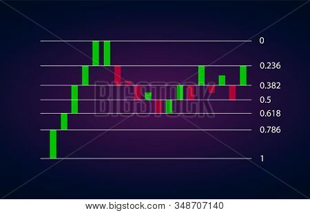 Fibonacci Retracement - Technical Analysis For Determining Resistance And Support Levels. Horizontal