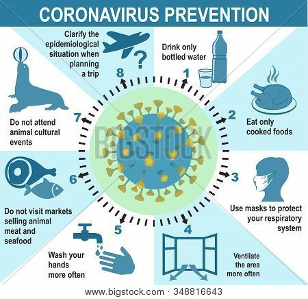 Coronavirus Prevention. Infographics Elements 2019-ncov Human. Health And Medical. Novel Coronavirus
