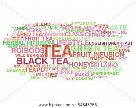 Tea Variety. Word Cloud Concept