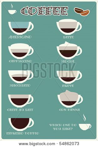 Collection of coffee brands, poster design, vector illustration