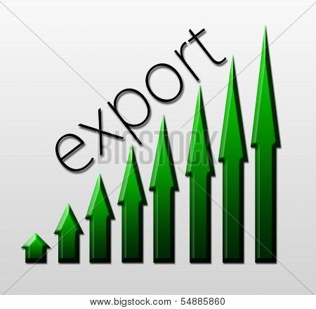 Chart Illustrating Export Growth, Macroeconomic Concept