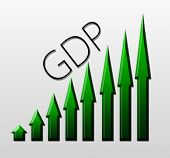 Chart illustrating Gross Domestic Product growth macroeconomic indicator concept poster