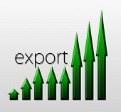 Chart illustrating export trade growth macroeconomic indicator concept poster