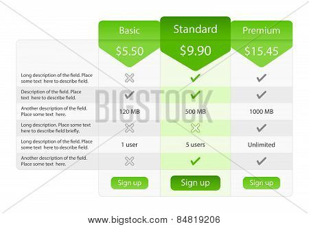 Light Pricing Table With 3 Options And One Recommended Plan. Green Bookmarks And Buttons.
