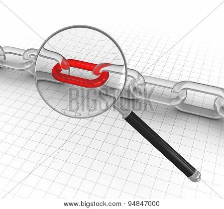 Different Chain Piece And Magnify Glass