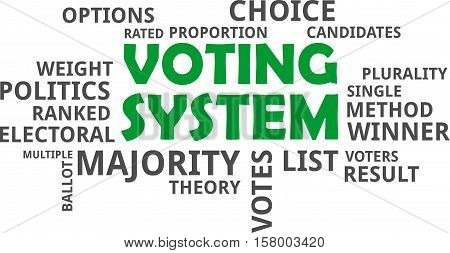 A word cloud of voting system related items