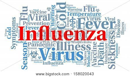 Influenza word cloud concept with a white background