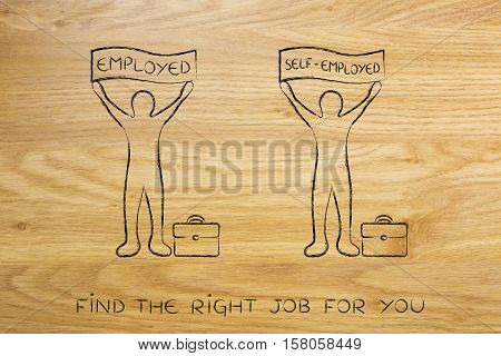 Types Of Work, Employed Or Self-employed With Banners